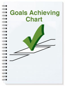 goals achieving goals in weight loss ebook